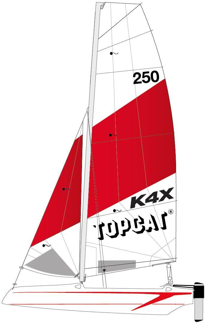 K4X - Streamcut